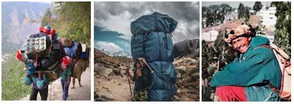 Хималаи: данни и факти. Таблица на върховете. Алпинисти и жертви